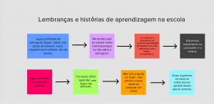 123 portugues lucia